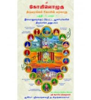 Srirangam Koil Olugu Part07